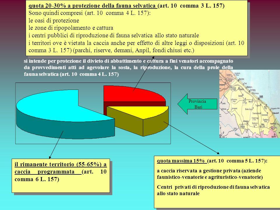 quota massima 15% (art. 10 comma 5 L. 157): a caccia riservata a gestione privata (aziende faunistico-venatorie e agrituristico-venatorie) Centri priv
