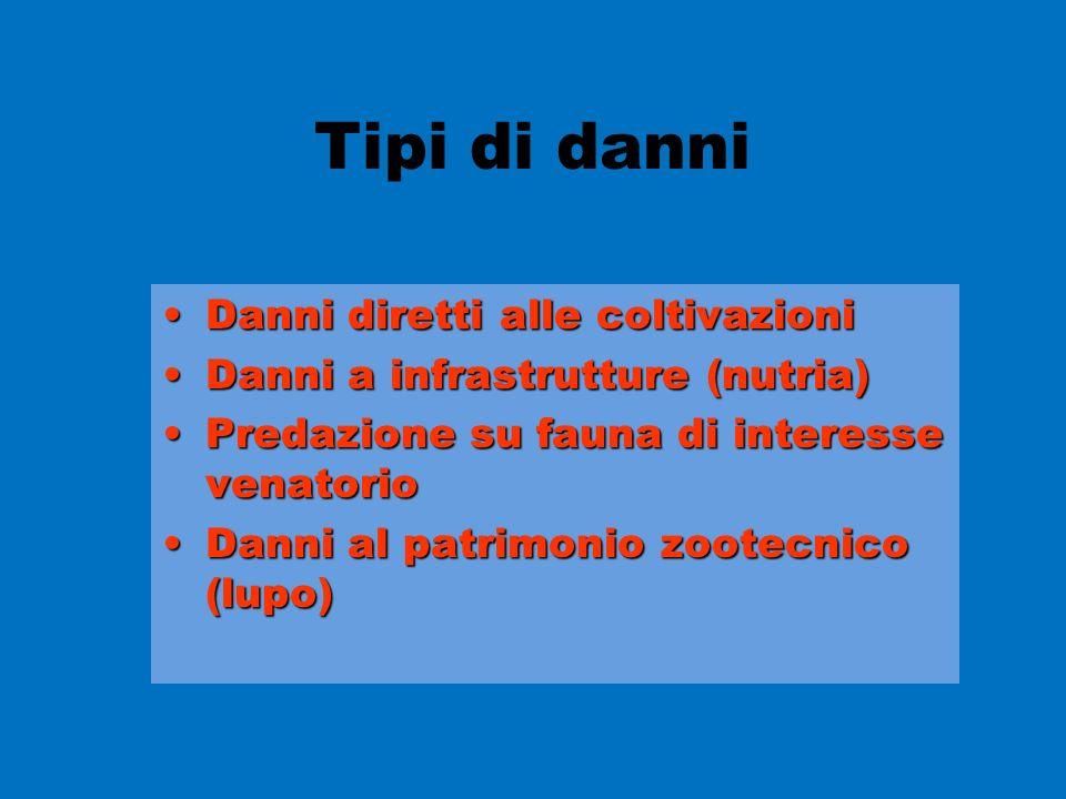Tipi di danni Danni diretti alle coltivazioniDanni diretti alle coltivazioni Danni a infrastrutture (nutria)Danni a infrastrutture (nutria) Predazione