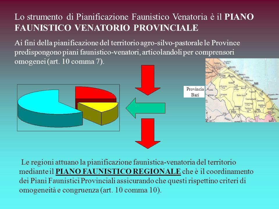 Le regioni attuano la pianificazione faunistica-venatoria del territorio mediante il PIANO FAUNISTICO REGIONALE che è il coordinamento dei Piani Fauni