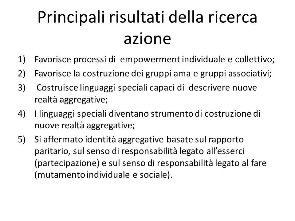 Principali risultati della ricerca azione 1)Favorisce processi di empowerment individuale e collettivo; 2)Favorisce la costruzione dei gruppi ama e gr
