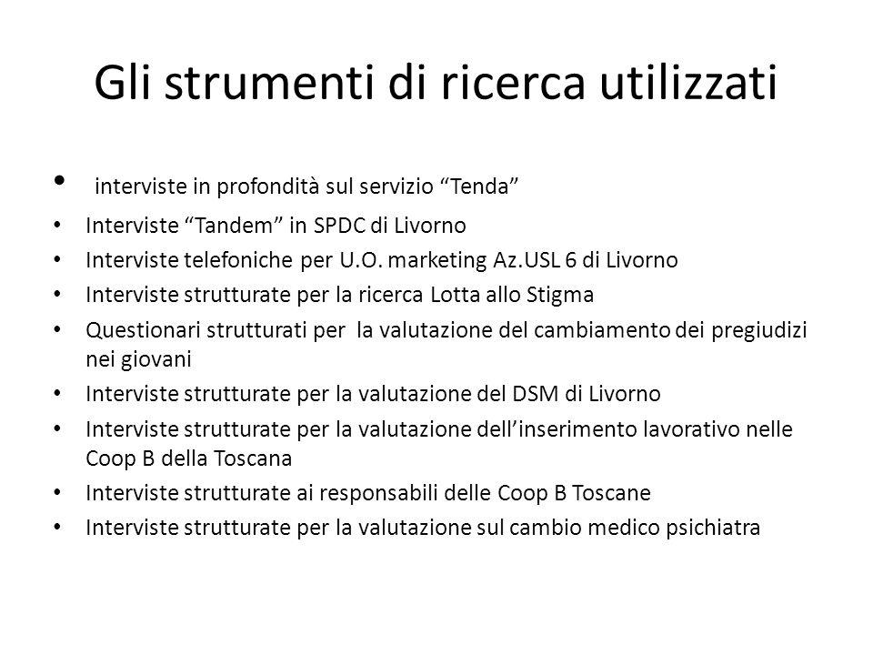 Gli strumenti di ricerca utilizzati interviste in profondità sul servizio Tenda Interviste Tandem in SPDC di Livorno Interviste telefoniche per U.O. m