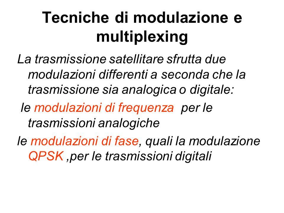 Tecniche di modulazione e multiplexing La trasmissione satellitare sfrutta due modulazioni differenti a seconda che la trasmissione sia analogica o di