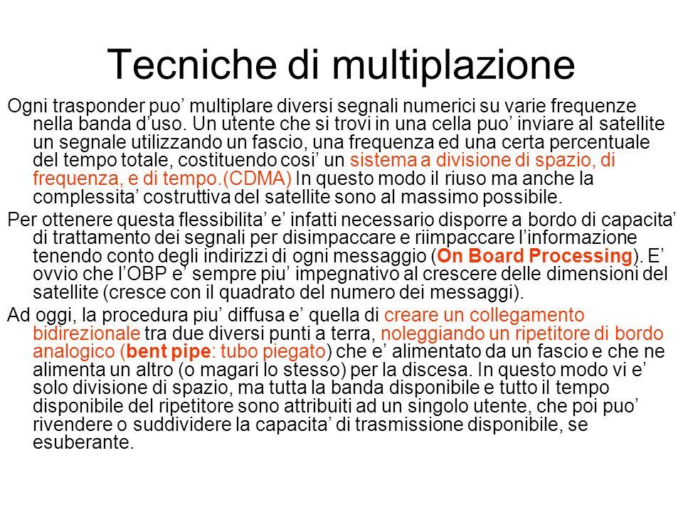 Tecniche di multiplazione Ogni trasponder puo multiplare diversi segnali numerici su varie frequenze nella banda duso. Un utente che si trovi in una c