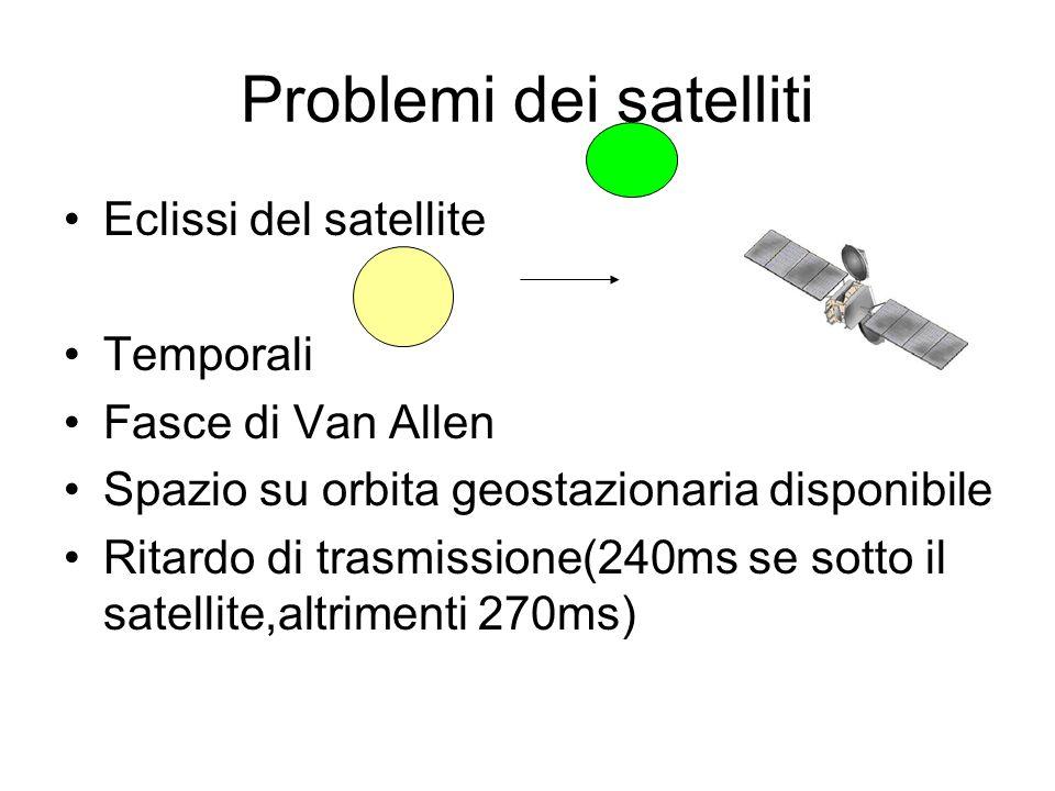 Problemi dei satelliti Eclissi del satellite Temporali Fasce di Van Allen Spazio su orbita geostazionaria disponibile Ritardo di trasmissione(240ms se