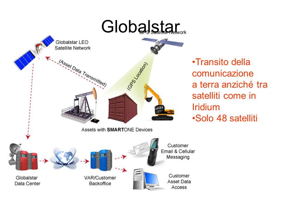 Globalstar Transito della comunicazione a terra anziché tra satelliti come in Iridium Solo 48 satelliti