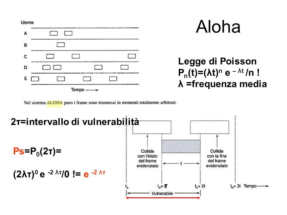 Aloha Legge di Poisson P n (t)=(λt) n e – λt /n ! λ =frequenza media Ps=P 0 (2τ)= (2λτ) 0 e -2 λτ /0 != e -2 λτ 2τ=intervallo di vulnerabilità τ