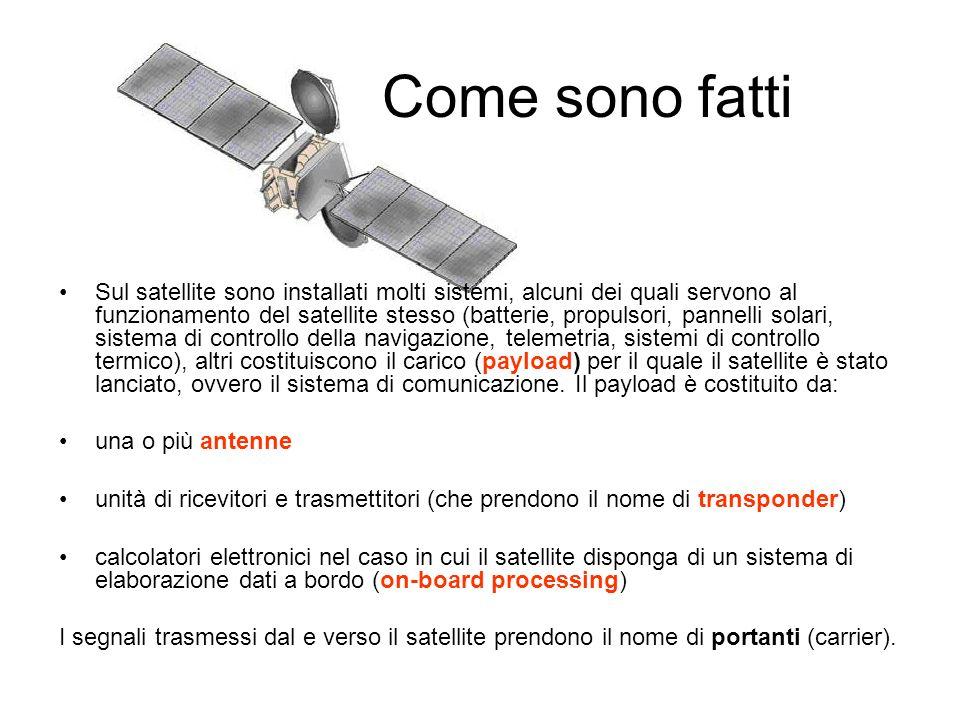 Come sono fatti Sul satellite sono installati molti sistemi, alcuni dei quali servono al funzionamento del satellite stesso (batterie, propulsori, pan
