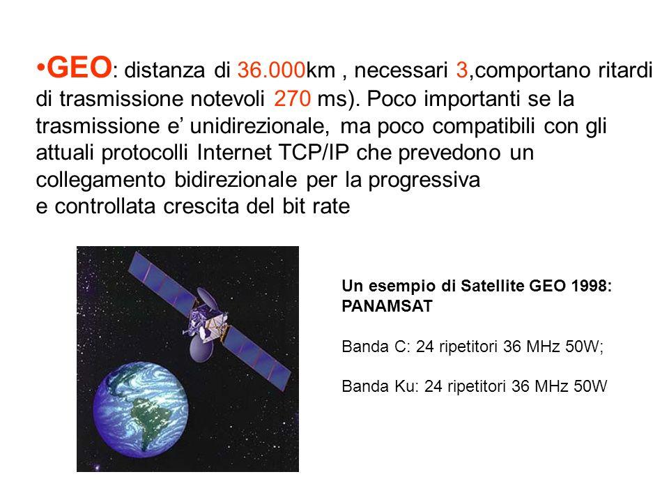 GEO : distanza di 36.000km, necessari 3,comportano ritardi di trasmissione notevoli 270 ms). Poco importanti se la trasmissione e unidirezionale, ma p
