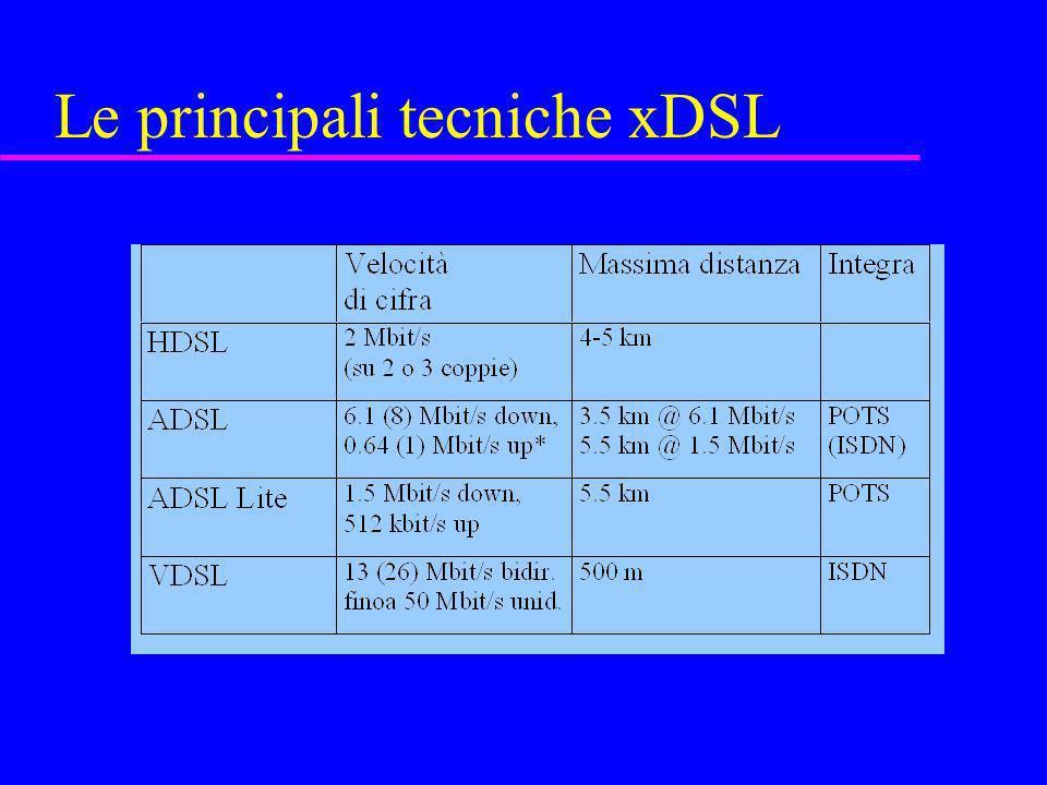 Gli standard ADSL u La standardizzazione dellADSL è stata sviluppata inizialmente in ambito americano (ANSI T1.413), con una grande spinta di ADSL Forum e UAWG (per ADSL Lite) u ITU-T ha prodotto raccomandazione su ADSL (G.992.1) e ADSL Lite (G.992.2, 6/99)