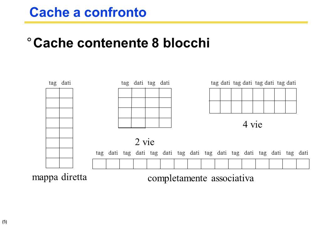 (5) Cache a confronto °Cache contenente 8 blocchi mappa diretta tagdati 2 vie tagdatitagdati completamente associativa tagdatitagdatitagdatitagdatitag