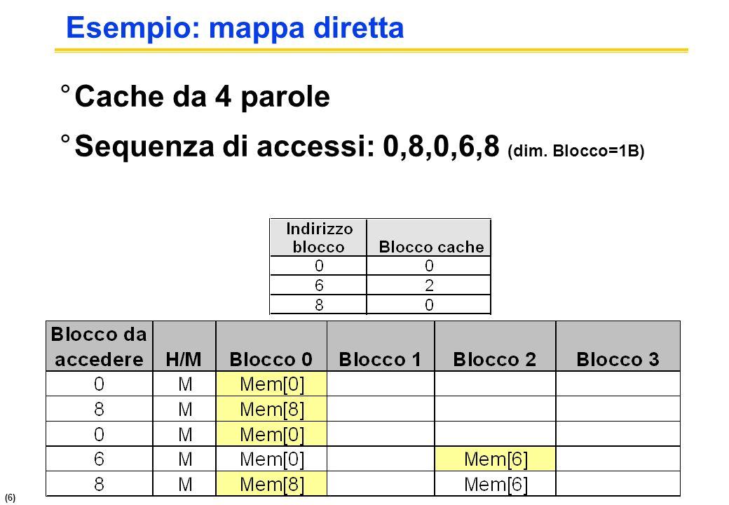 (6) Esempio: mappa diretta °Cache da 4 parole °Sequenza di accessi: 0,8,0,6,8 (dim. Blocco=1B)