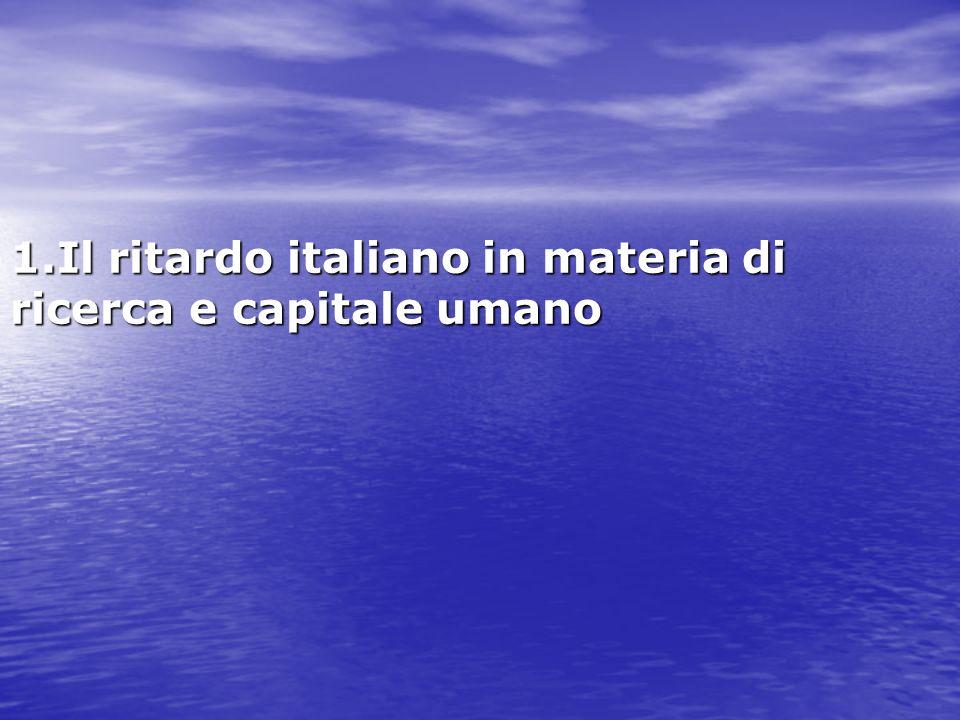 1.Il ritardo italiano in materia di ricerca e capitale umano