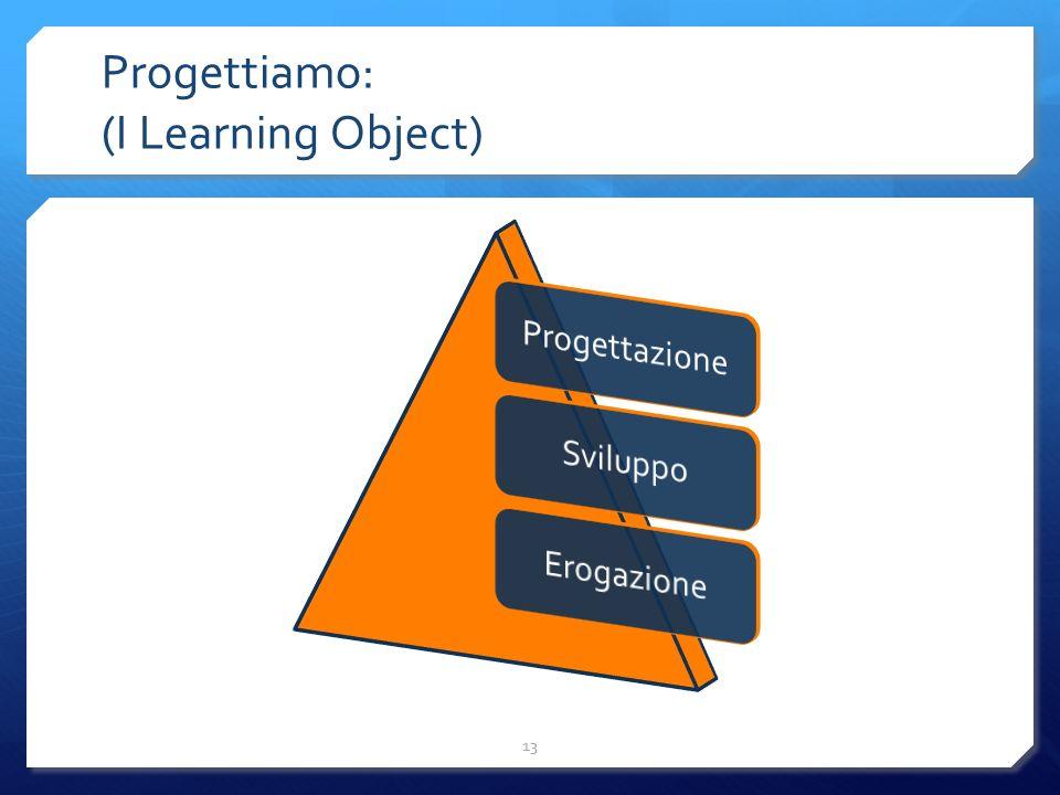 13 PROGETTAZIONE SVILUPPO EROGAZIONE Progettiamo: (I Learning Object)