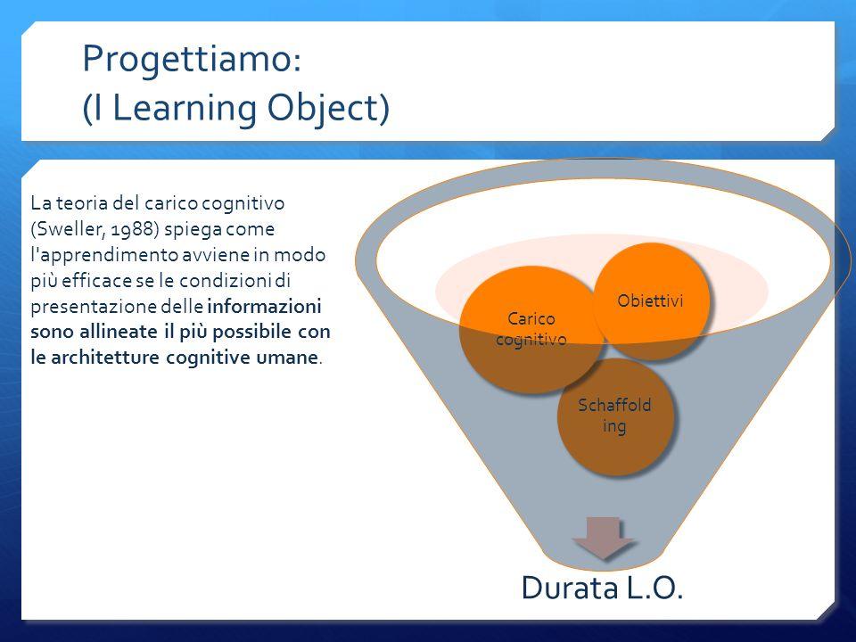 Progettiamo: (I Learning Object) Durata L.O. Schaffold ing Carico cognitivo Obiettivi La teoria del carico cognitivo (Sweller, 1988) spiega come l'app