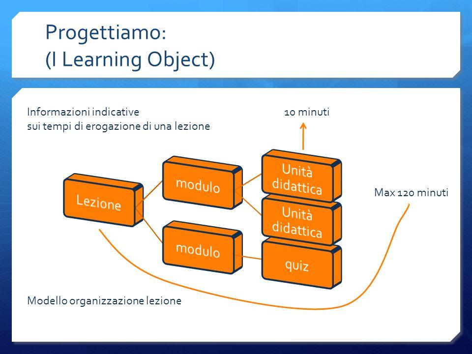 Progettiamo: (I Learning Object) Modello organizzazione lezione 10 minuti Max 120 minuti Informazioni indicative sui tempi di erogazione di una lezion