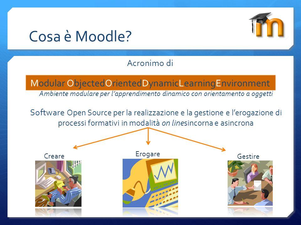 Cosa è Moodle? Acronimo di Modular ObjectedOrientedDynamicLearningEnvironment Ambiente modulare per lapprendimento dinamico con orientamento a oggetti