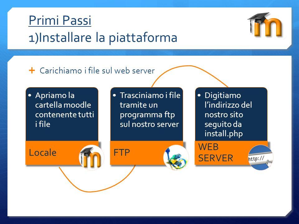 Primi Passi 1)Installare la piattaforma Carichiamo i file sul web server Apriamo la cartella moodle contenente tutti i file Locale Trasciniamo i file