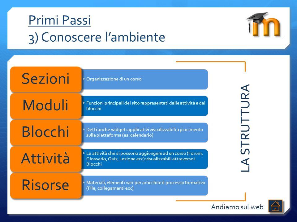 Primi Passi 3) Conoscere lambiente Organizzazione di un corso Sezioni Funzioni principali del sito rappresentati dalle attività e dai blocchi Moduli D