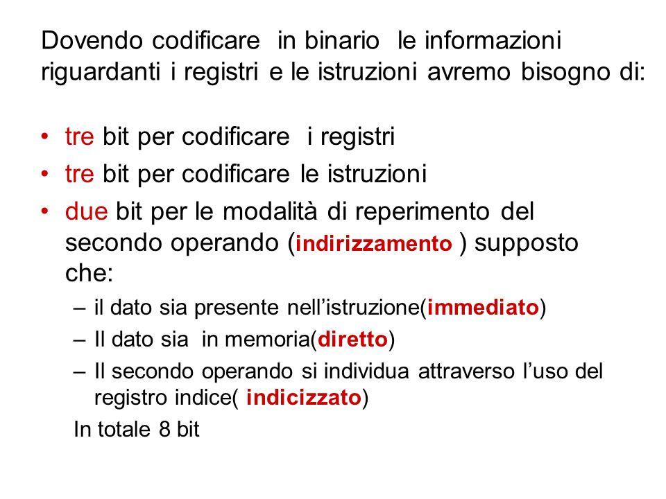 Dovendo codificare in binario le informazioni riguardanti i registri e le istruzioni avremo bisogno di: tre bit per codificare i registri tre bit per