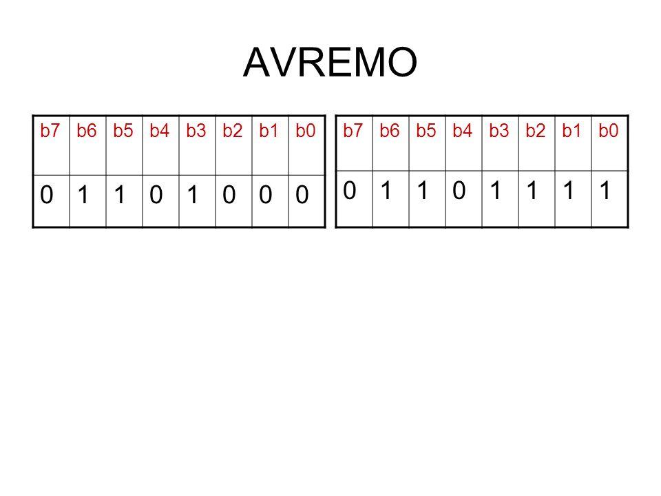 AVREMO b7b6b5b4b3b2b1b0 01101000 b7b6b5b4b3b2b1b0 01101111