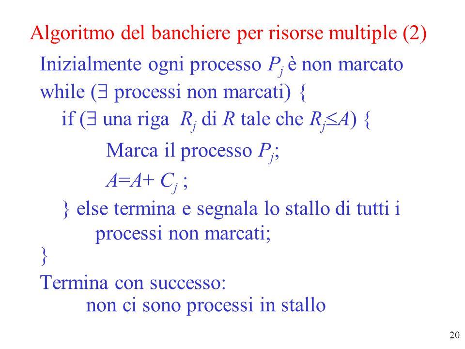 19 Algoritmo del banchiere per risorse multiple (1) E= ; e i =numero di risorse di classe i P= ; p i =numero di risorse di classe i occupate A= ; a i