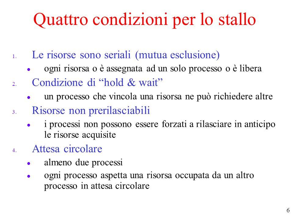 5 Introduzione allo stallo Definizione : Un insieme di processi è in stallo se ogni processo nellinsieme sta aspettando un evento che solo un altro pr