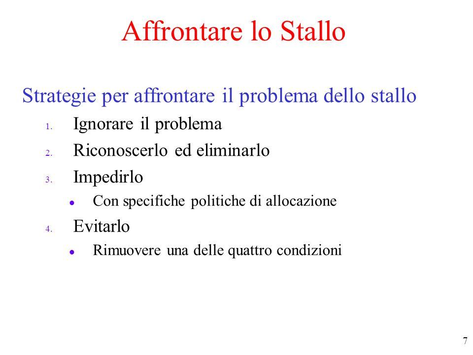 6 Quattro condizioni per lo stallo 1. Le risorse sono seriali (mutua esclusione) ogni risorsa o è assegnata ad un solo processo o è libera 2. Condizio