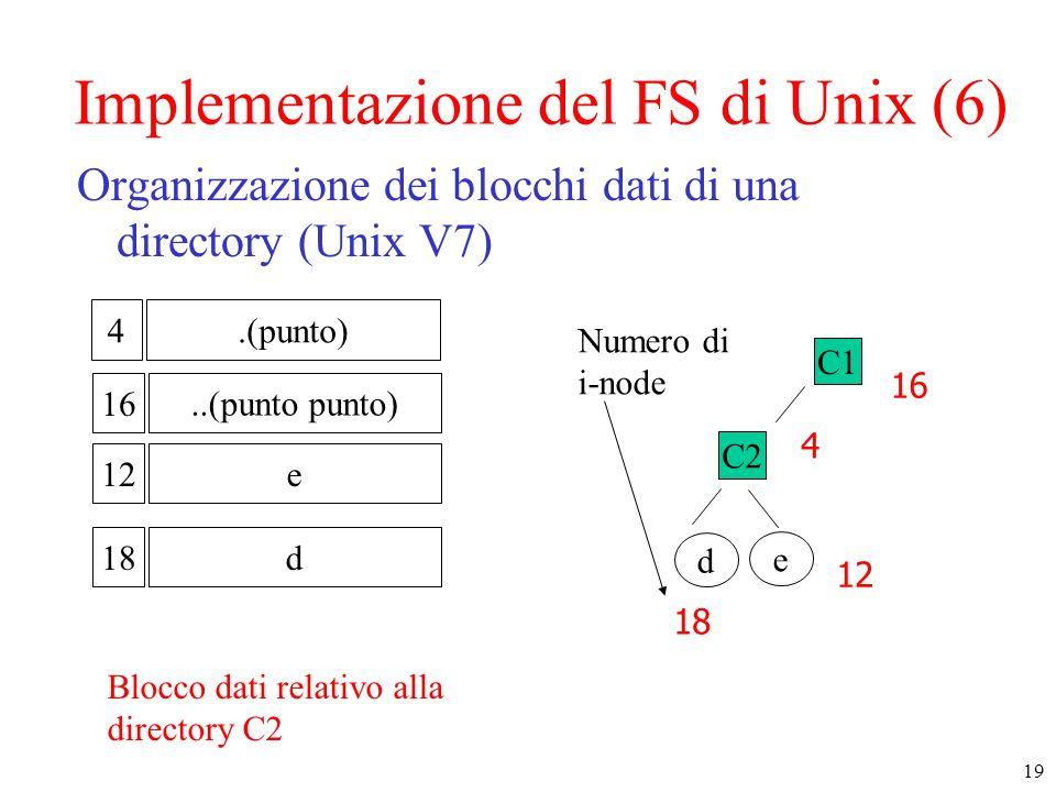19 Implementazione del FS di Unix (6) Organizzazione dei blocchi dati di una directory (Unix V7) 12e 16..(punto punto) 4.(punto) 18d C2 e d 4 16 12 18 C1 Numero di i-node Blocco dati relativo alla directory C2