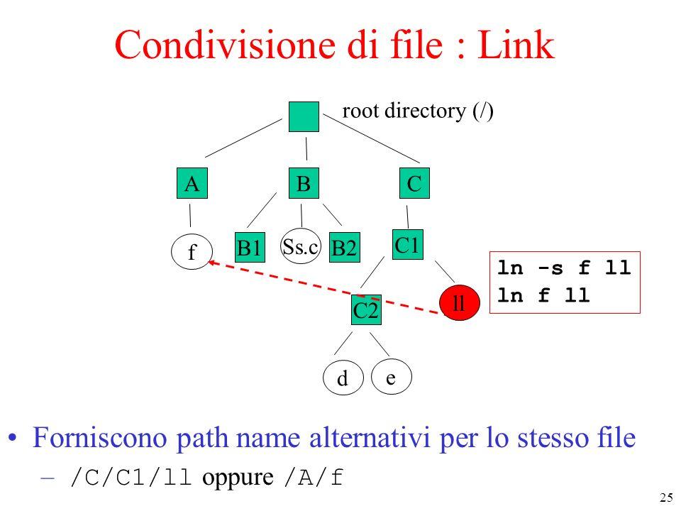 25 ABC f B1B2 Ss.c C1 C2 e d root directory (/) Condivisione di file : Link Forniscono path name alternativi per lo stesso file – /C/C1/ll oppure /A/f ln -s f ll ln f ll ll