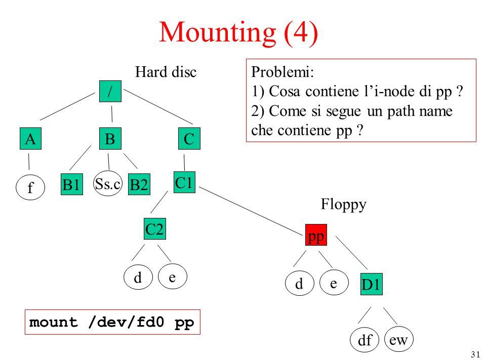31 / ABC f B1B2 Ss.c C1 C2 e d Hard disc Mounting (4) mount /dev/fd0 pp pp e d D1 ew df Floppy Problemi: 1) Cosa contiene li-node di pp .