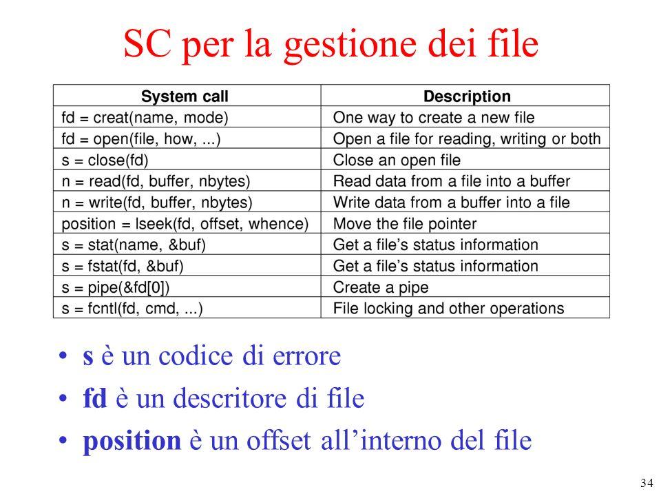34 SC per la gestione dei file s è un codice di errore fd è un descritore di file position è un offset allinterno del file