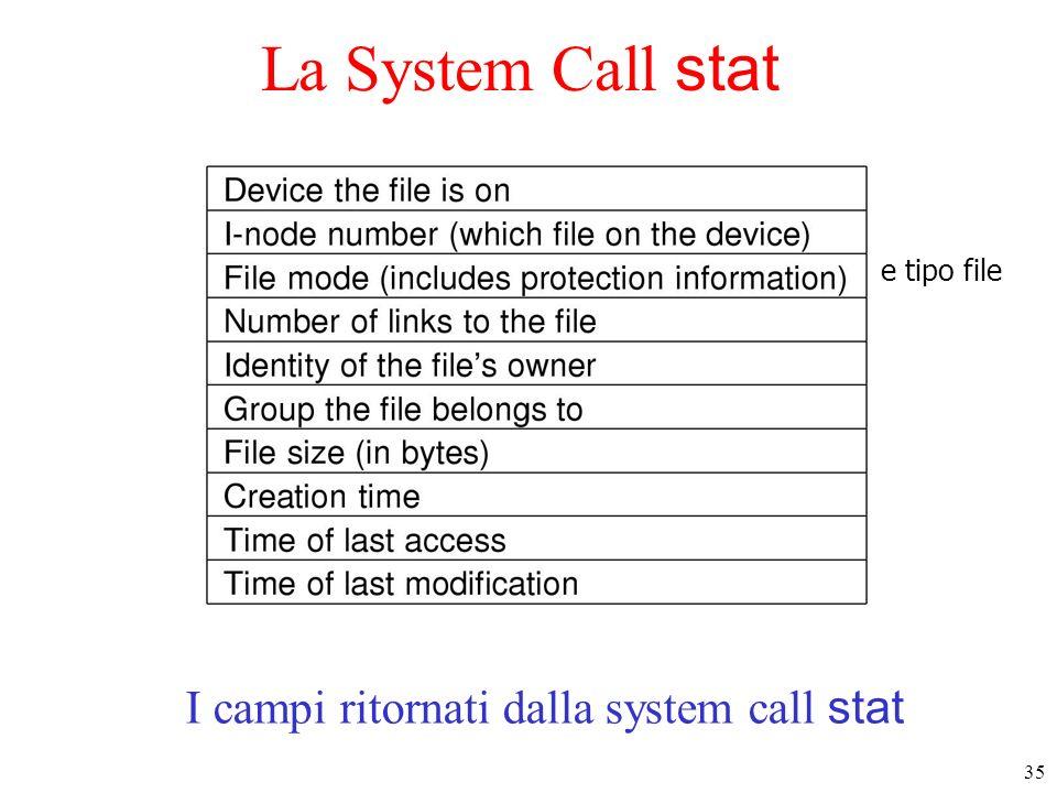 35 La System Call stat I campi ritornati dalla system call stat e tipo file