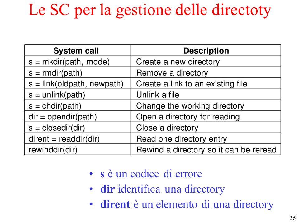 36 Le SC per la gestione delle directoty s è un codice di errore dir identifica una directory dirent è un elemento di una directory