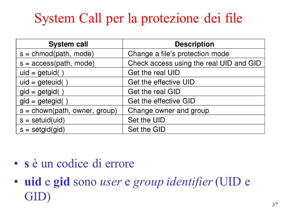 37 System Call per la protezione dei file s è un codice di errore uid e gid sono user e group identifier (UID e GID)