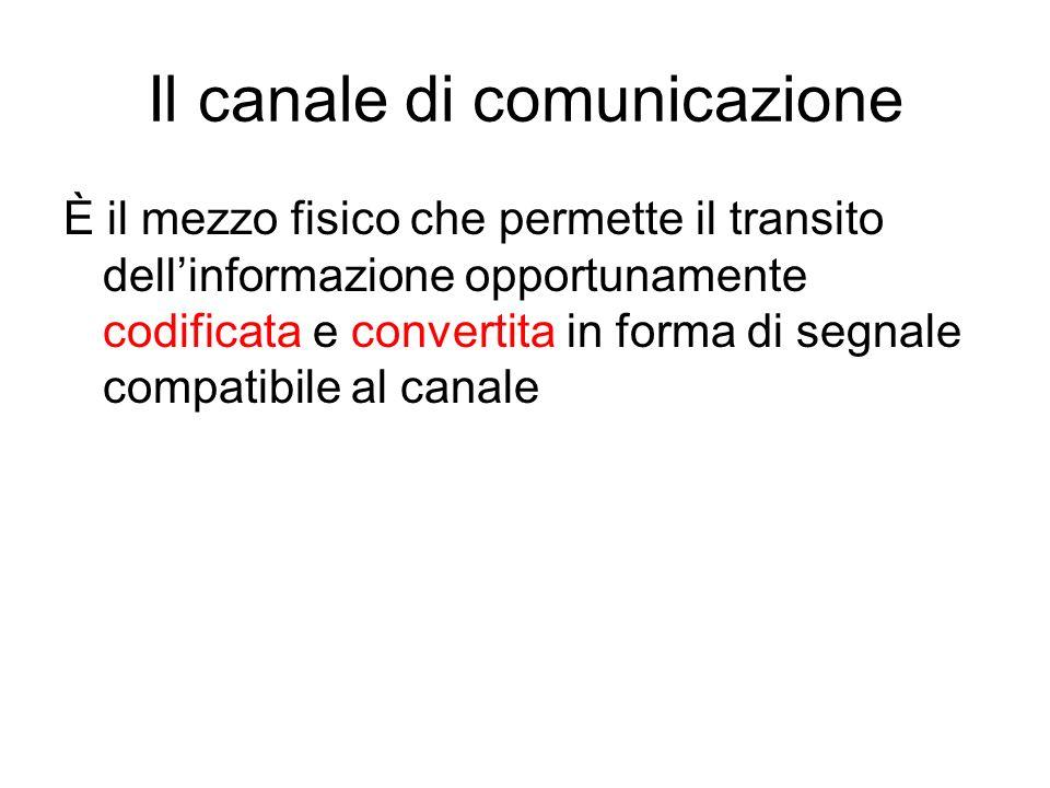 Il canale di comunicazione È il mezzo fisico che permette il transito dellinformazione opportunamente codificata e convertita in forma di segnale compatibile al canale