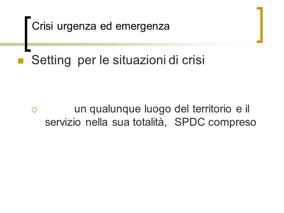 Crisi urgenza ed emergenza Setting per le situazioni di crisi un qualunque luogo del territorio e il servizio nella sua totalità, SPDC compreso