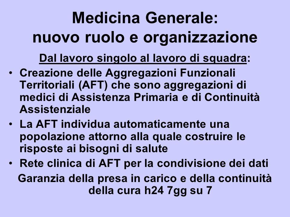Medicina Generale: nuovo ruolo e organizzazione Dal lavoro singolo al lavoro di squadra: Creazione delle Aggregazioni Funzionali Territoriali (AFT) ch