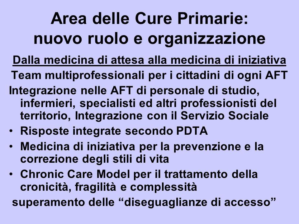 Area delle Cure Primarie: nuovo ruolo e organizzazione Dalla medicina di attesa alla medicina di iniziativa Team multiprofessionali per i cittadini di