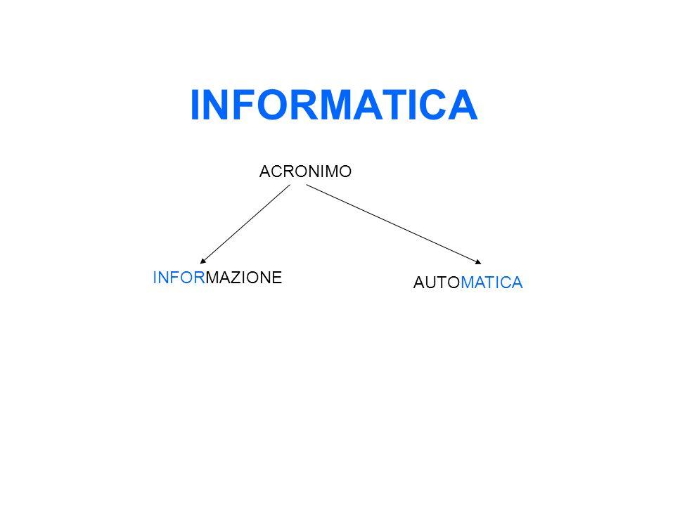INFORMATICA ACRONIMO INFORMAZIONE AUTOMATICA