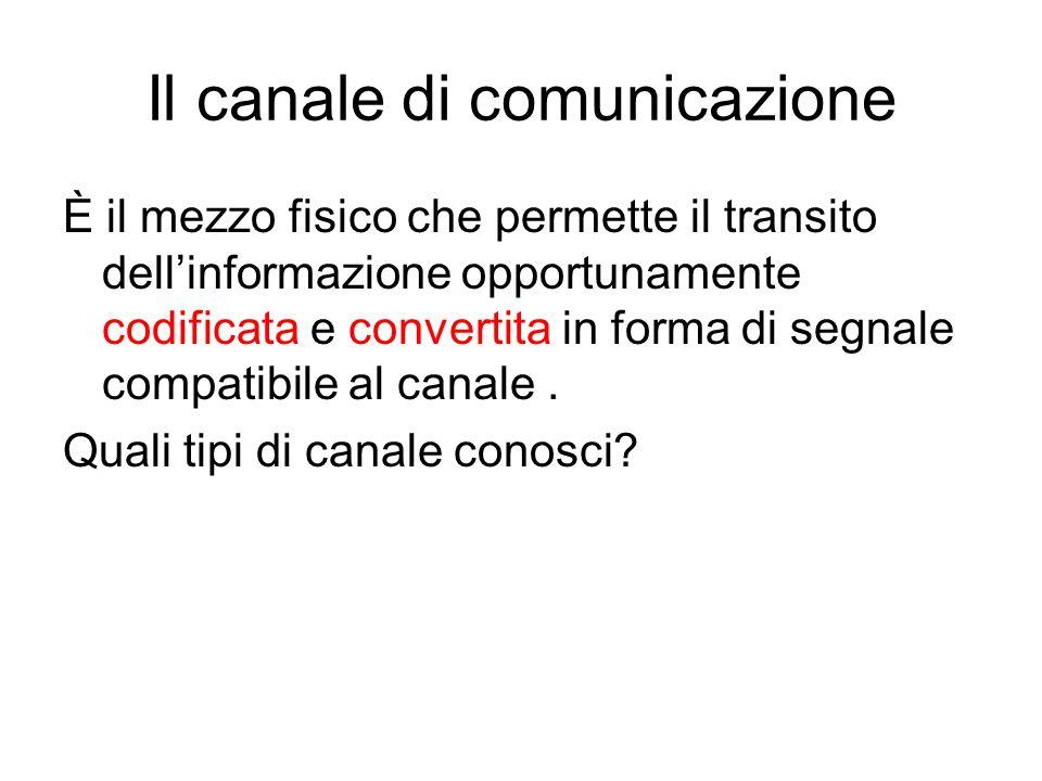 Il canale di comunicazione È il mezzo fisico che permette il transito dellinformazione opportunamente codificata e convertita in forma di segnale comp