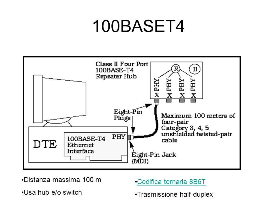 100BASET4 Distanza massima 100 m Usa hub e/o switch Codifica ternaria 8B6T Trasmissione half-duplex