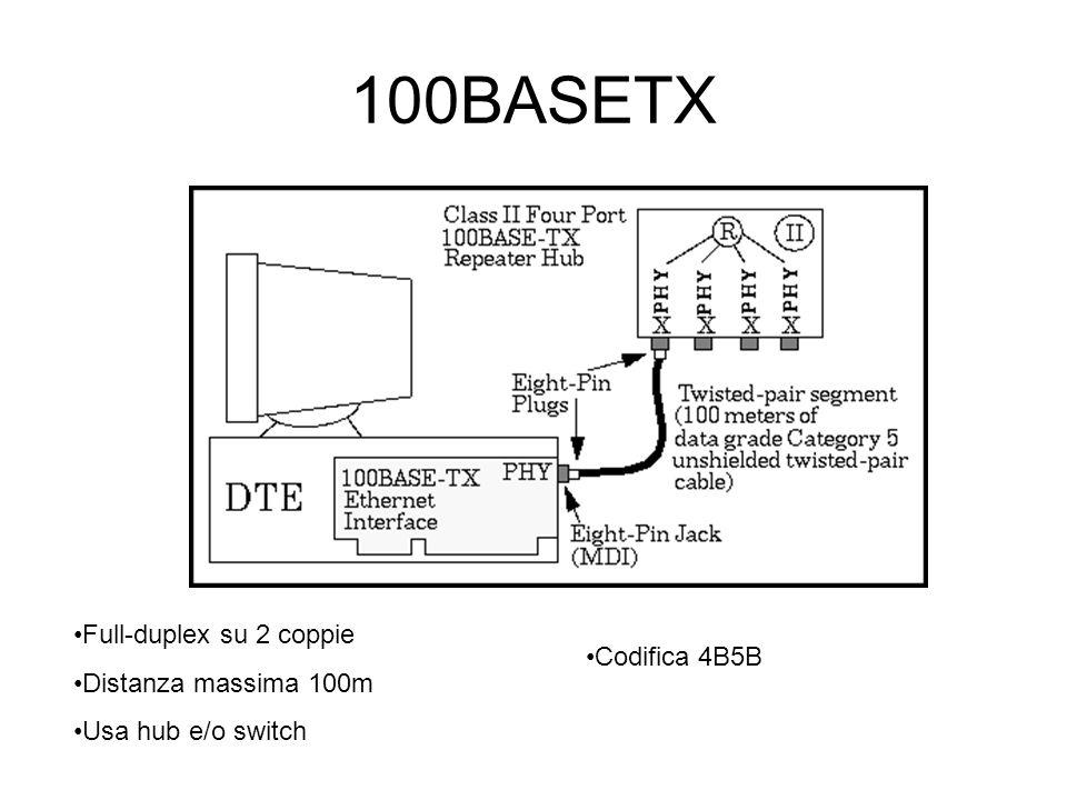 100BASETX Full-duplex su 2 coppie Distanza massima 100m Usa hub e/o switch Codifica 4B5B