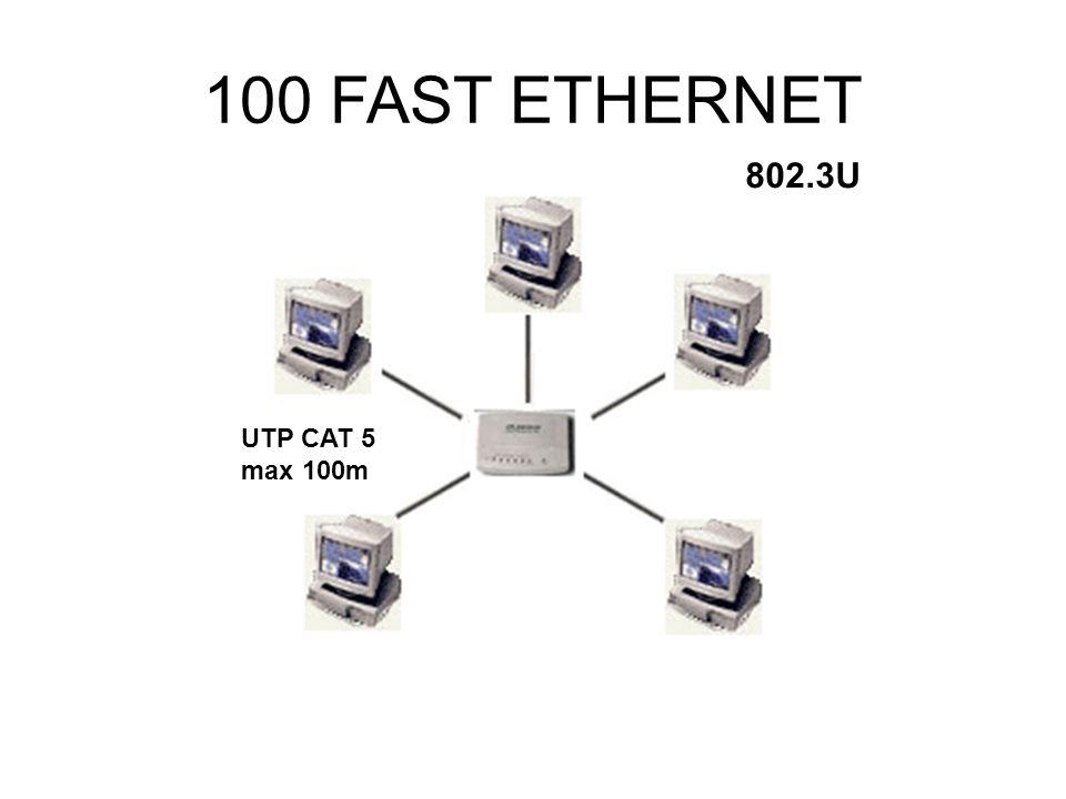 100 FAST ETHERNET UTP CAT 5 max 100m 802.3U