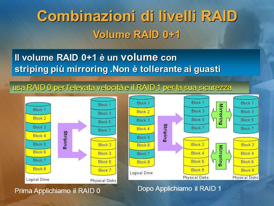 Volume RAID 1+0 Volume RAID 1+0 Il volume RAID 1+0 applica prima il RAID1 poi il RAID 0 ai drives Tipi di volumi dinamici Per fare ciò bisogna suddividere gli 8 drives in 4 set di 2 drives ognuno.