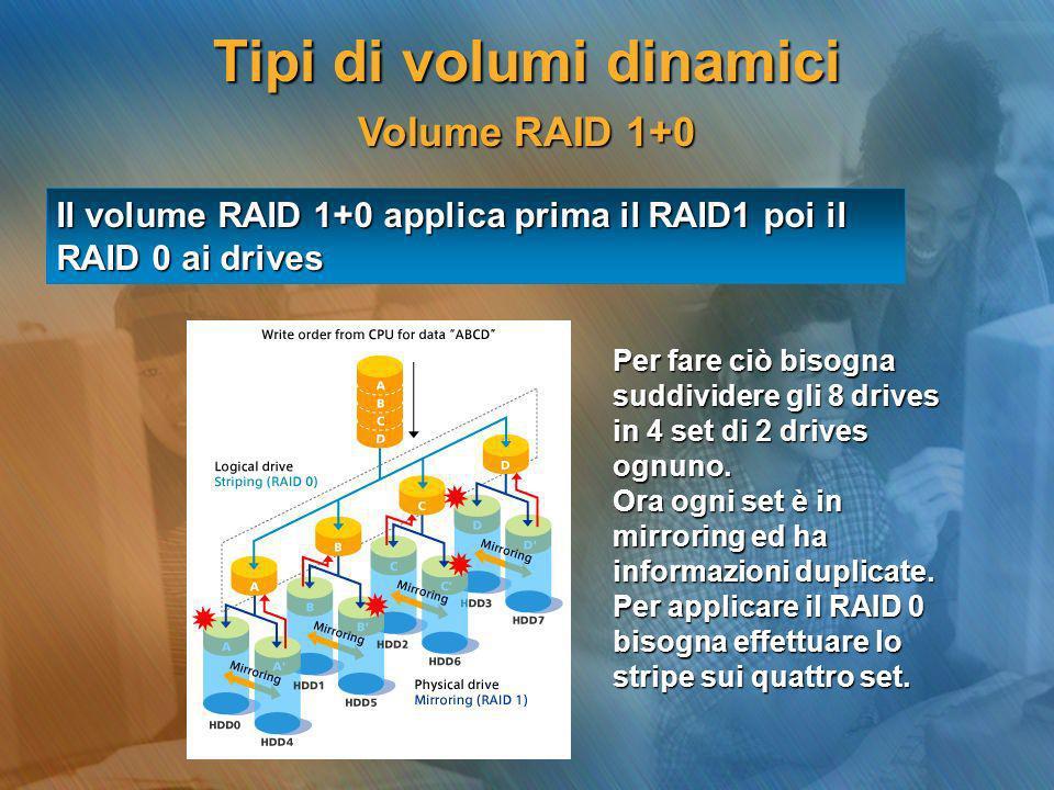 Volume RAID 1+0 Volume RAID 1+0 Il volume RAID 1+0 applica prima il RAID1 poi il RAID 0 ai drives Tipi di volumi dinamici Per fare ciò bisogna suddivi