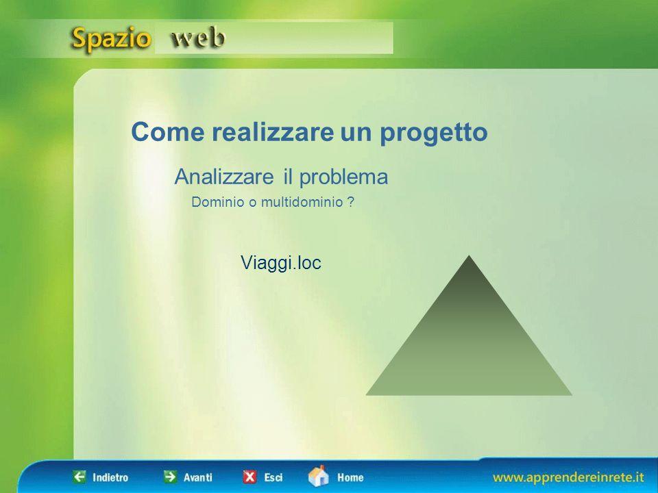 Come realizzare un progetto Analizzare il problema Dominio o multidominio Viaggi.loc