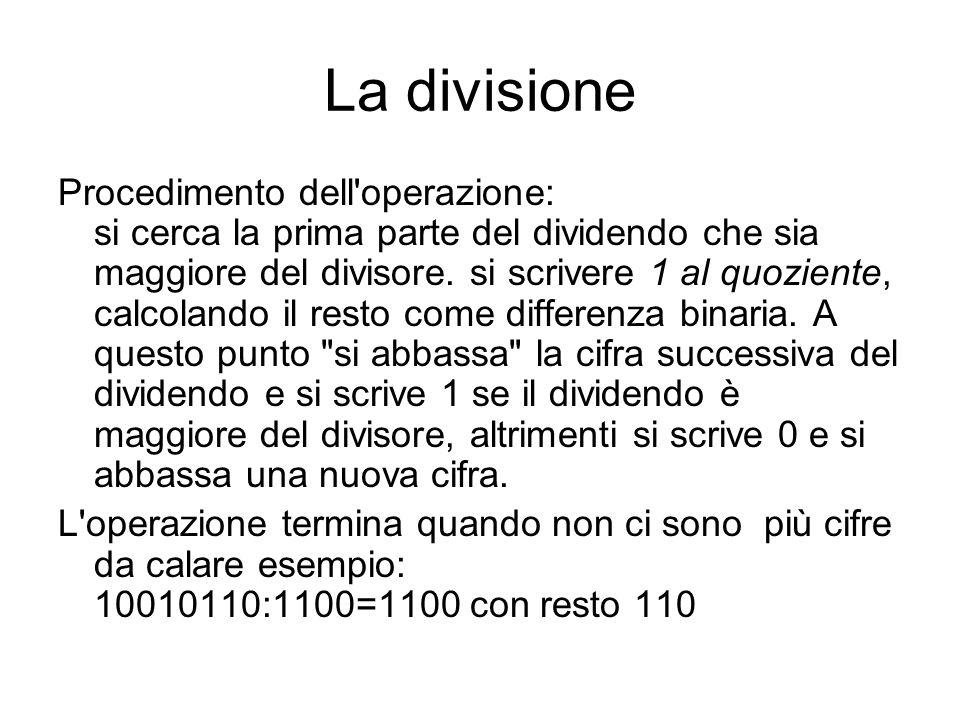 La divisione Procedimento dell'operazione: si cerca la prima parte del dividendo che sia maggiore del divisore. si scrivere 1 al quoziente, calcolando