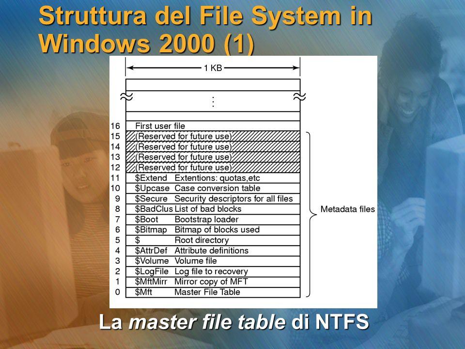 Struttura del File System in Windows 2000 (1) La master file table di NTFS