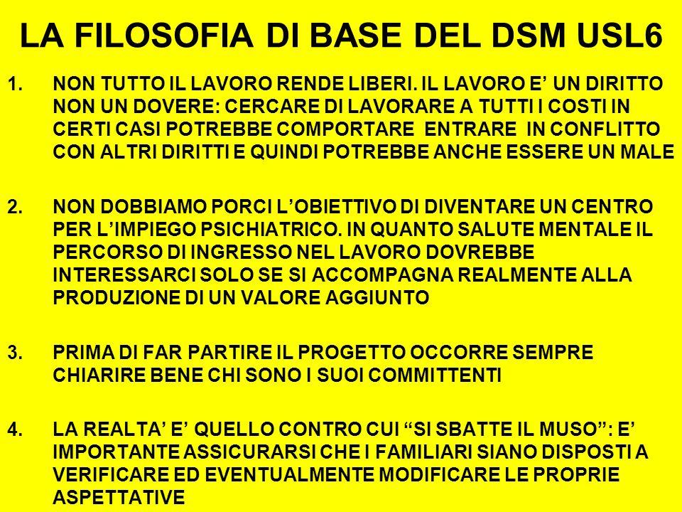 LA FILOSOFIA DI BASE DEL DSM USL6 1.NON TUTTO IL LAVORO RENDE LIBERI.