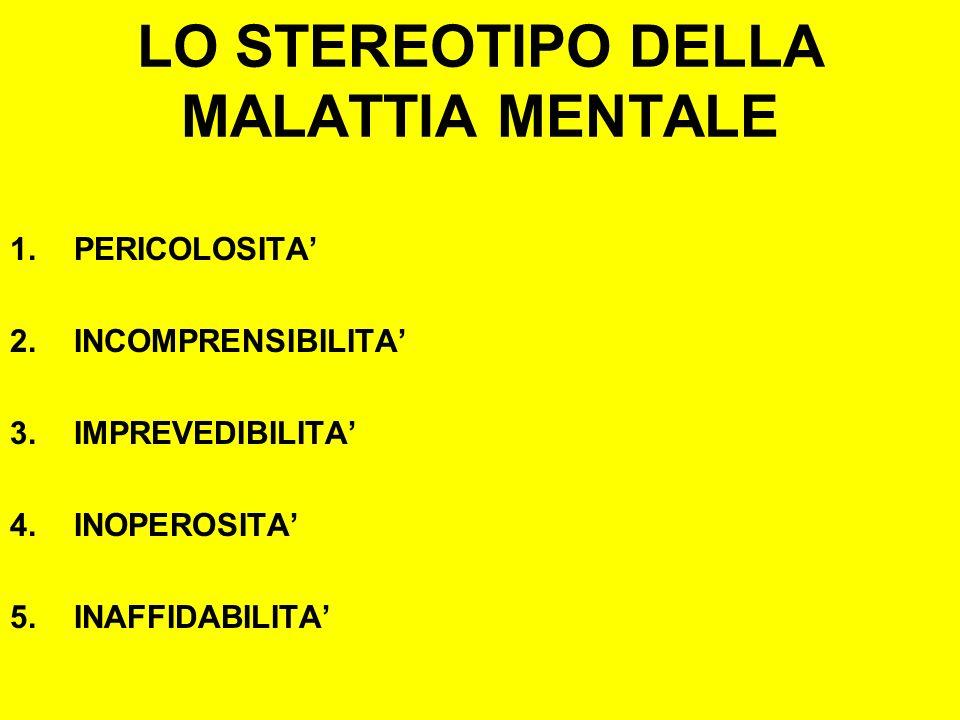 LO STEREOTIPO DELLA MALATTIA MENTALE 1.PERICOLOSITA 2.INCOMPRENSIBILITA 3.IMPREVEDIBILITA 4.INOPEROSITA 5.INAFFIDABILITA